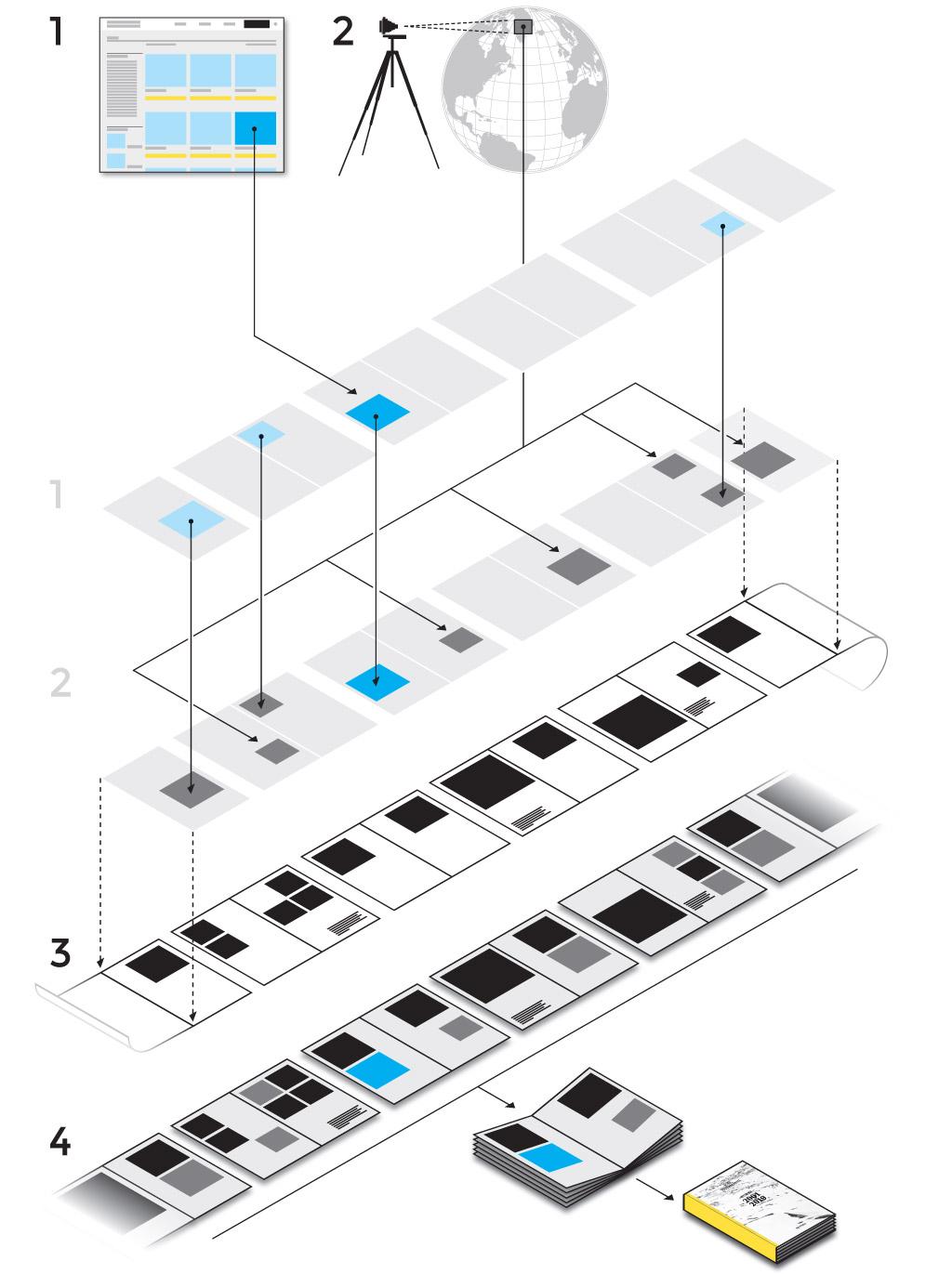 tet_printprocess_infographics_1024
