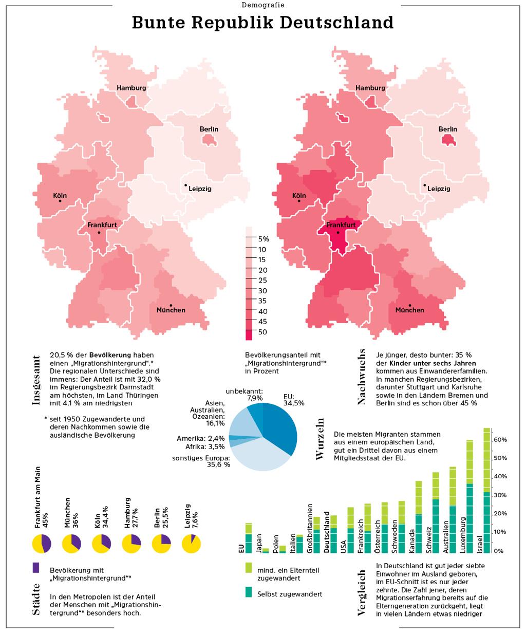 Geo_Migr_Lay_Infografik_150721