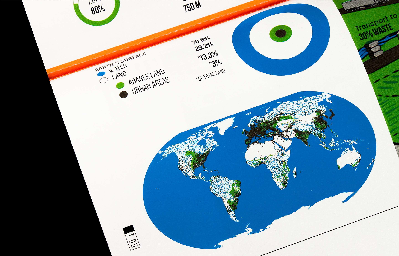 TechnologistVerticalFarming_2015_InfoGraphic_Web_Detail_04